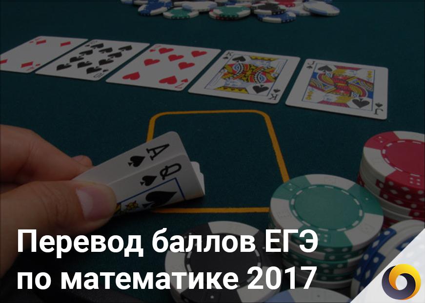 Перевод баллов ЕГЭ по математике 2018